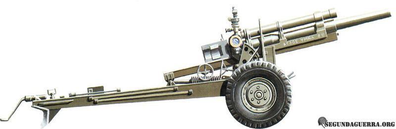 Armas da FEB - Obus de 105 mm M-101